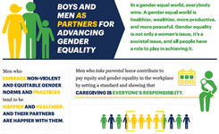 Boys & Men as Partners for Advancing Gender Equality