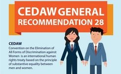 CEDAW General Recommendation No. 28 - Core Obligation of States Parties - Infographic