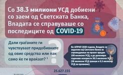 Со 38.3 милиони УСД добиени со заем од Светска Банка, Владата се справуваше со последиците од COVID-19