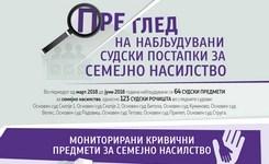 Преглед на набљудувани судски постапки за семејно насилство