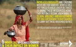 Five Indicators of Climate Change & Their Impact on Women