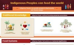 Indigenous Peoples Can Feed the World - Indigenous Women