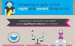 Investing in GIRLS Is the Right & Smart Thing to Do - Infographic