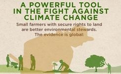 Land Rights Security for Women - A Powerful Tool in the Challenges of Climate Change