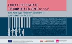 Каква  е состојбата со трговијата со луѓе во РСМ?