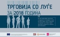 Трговија со луѓе за 2018 година