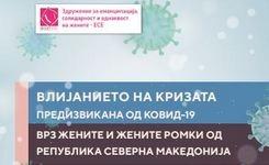 Влијанието на кризата предизвикана од Ковид-19 врз жените и жените ромки од Република Северна Македонија
