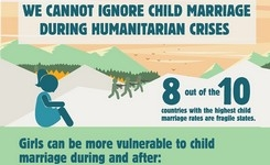 We Cannot Ignore Child Marriage During Humanitarian Crises - Infographic