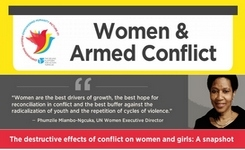 Women & Armed Conflict – Infographic