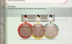 Оценка за степенот на проактивност и реактивност на јавните институции во РМ за 2015 година
