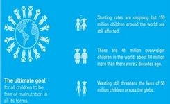 Child Malnutrition - Levels & Trends - The Girl Child