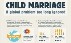 Child Marriage – A global problem too long ignored