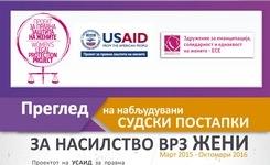 Преглед на набљудувани судски постапки за насилство врз жени – март 2015 – октомври 2016
