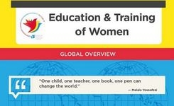 Education & Training of Women - Infographic