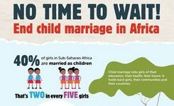 End Child Marriage in Africa - Infographic