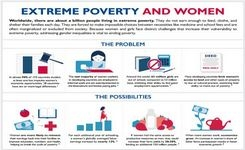 Poverty - Women & Extreme Poverty