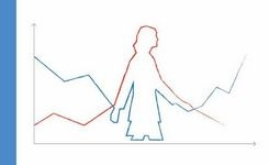 Impacts of the Crisis on Gender Equality & Women's Wellbeing in EU Mediterranean Countries
