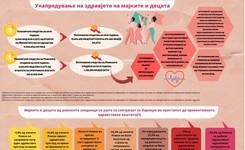 Унапредување на здравјето на мајките и децата