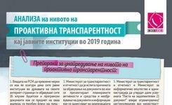 Анализа на нивото на  Проактивна транспарентност кај јавните институции за 2019 година