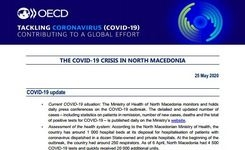 The COVID-19 crisis in North Macedonia