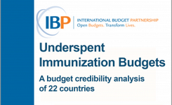 Underspent Immunization Budgets: A Budget Credibility Analysis Of 22 Countries