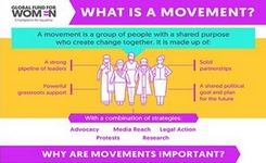 What Is a Movement? Empowering Women's Movements - Infographic