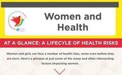 Women & Health - A Lifecycle of Health Risks - UN Women