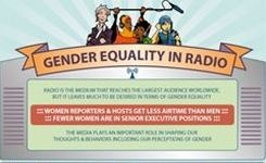World Radio Day 2015 - Women's Empowerment in Radio & Gender Equality