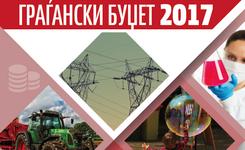 Министерството за финансии го објави Граѓанскиот буџет