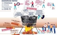 Eкономски мерки за справување со кризата предизвикана од COVID-19