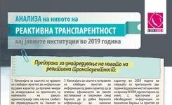 Анализа на нивото на  Реактивна транспарентност кај јавните институции за 2019 година