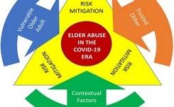 Elder Abuse in the COVID-19 Era - Older Women